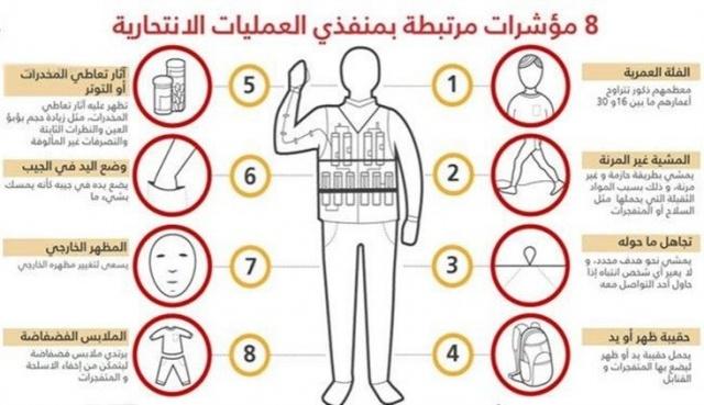 Photo of كيف تتنبّه لوجود إنتحاري بقربك؟
